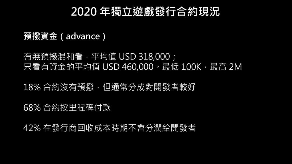 2020 年獨立遊戲發行合約現況 預撥資金(advance) 有無預撥混和看 - 平均值 US...