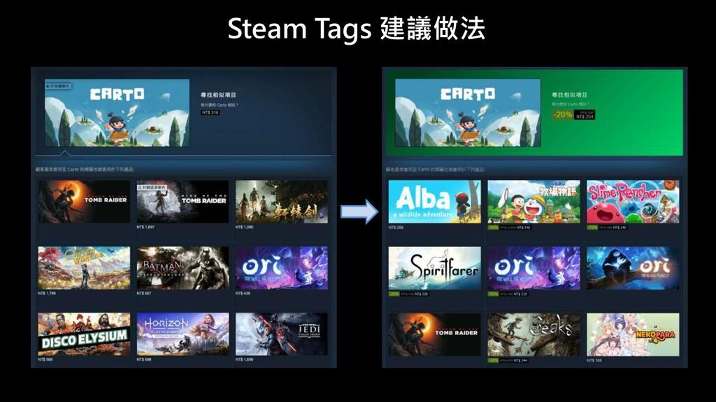 Steam Tags 建議做法