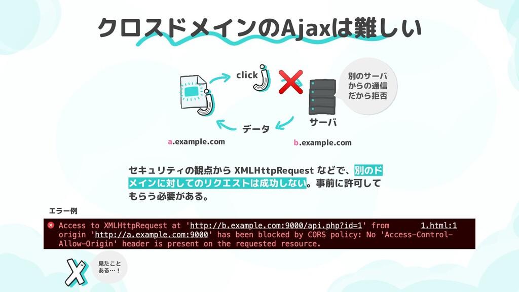 クロスドメインのAjaxは難しい a.example.com b.example.com cl...
