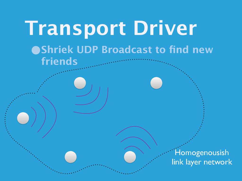 Transport Driver •Shriek UDP Broadcast to find n...