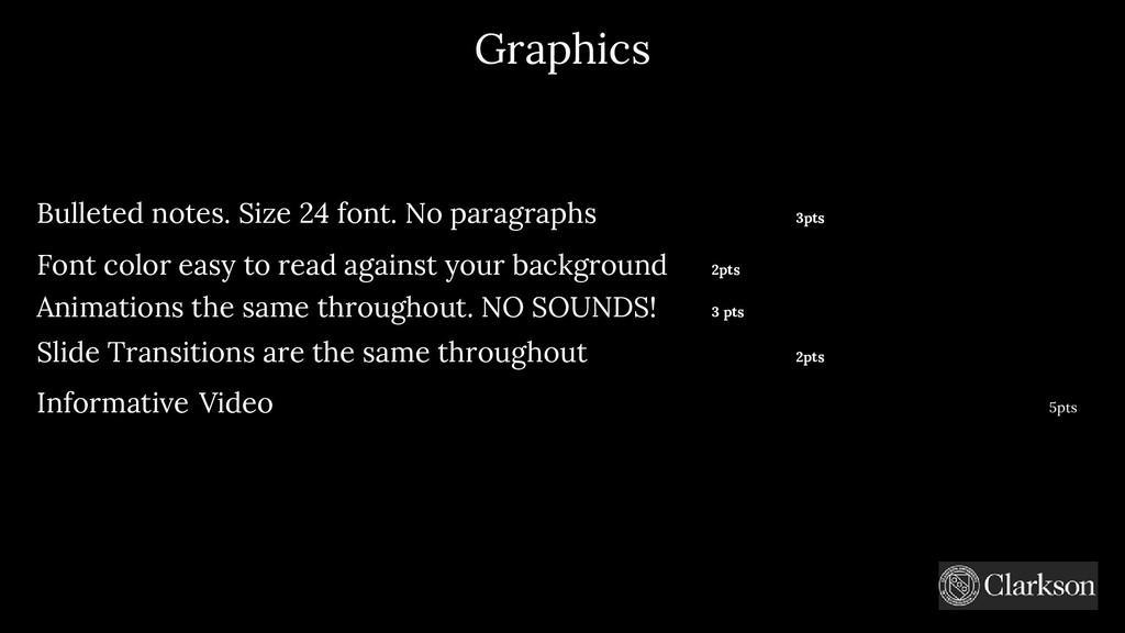 Graphics Bulleted notes. Size 24 font. No parag...