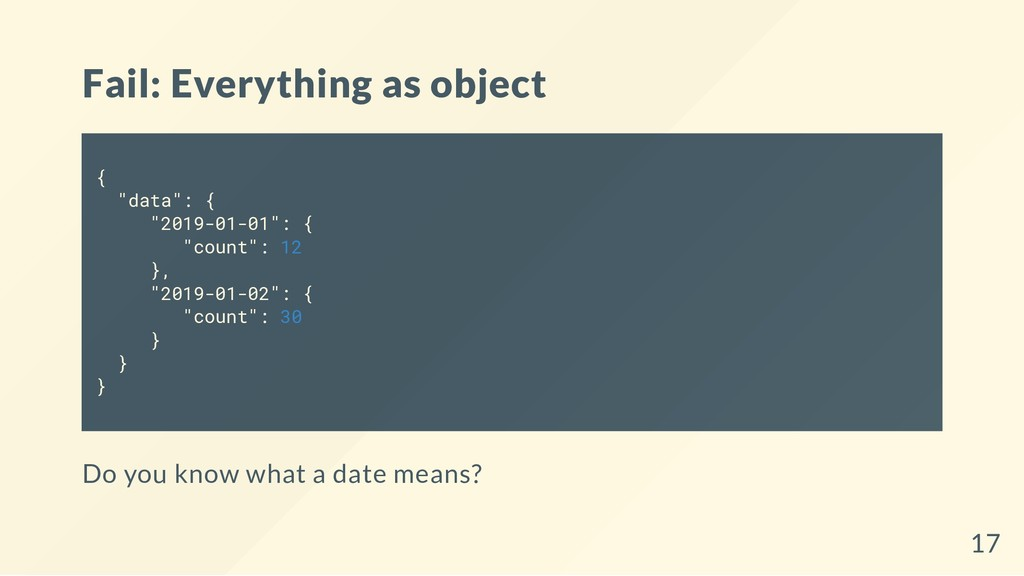 "Fail: Everything as object { ""data"": { ""2019-01..."