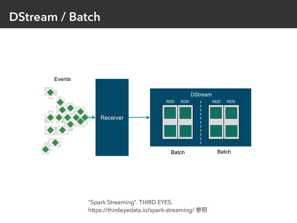 "DStream / Batch ""Spark Streaming"". THIRD EYES. ..."