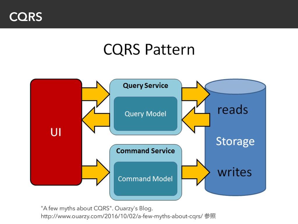 "CQRS ""A few myths about CQRS"". Ouarzy's Blog. ..."