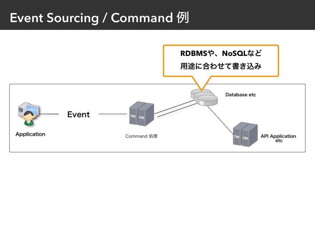 Event Sourcing / Command ྫ RDBMSɺNoSQLͳͲ ༻్ʹ߹Θ...
