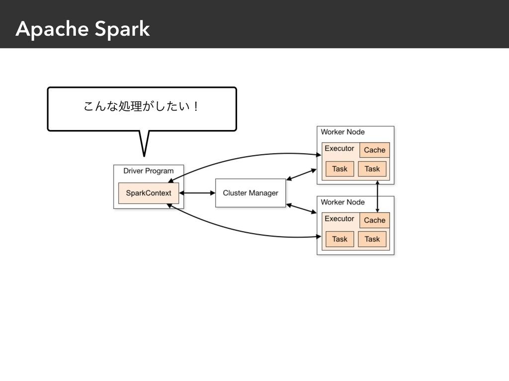Apache Spark ͜Μͳॲཧ͕͍ͨ͠ʂ