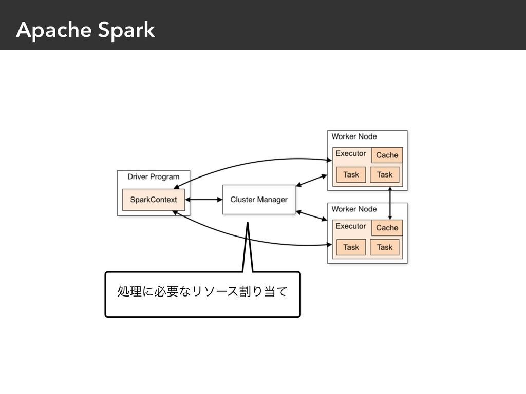 Apache Spark ॲཧʹඞཁͳϦιʔεׂΓͯ