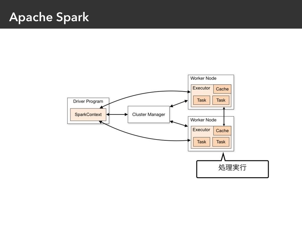 Apache Spark ॲཧ࣮ߦ