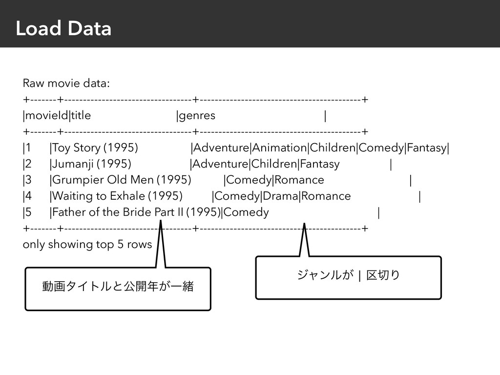 Load Data Raw movie data: +-------+------------...