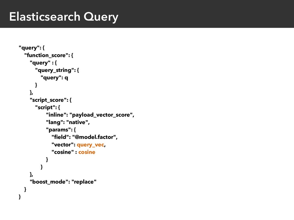 "Elasticsearch Query ""query"": { ""function_score""..."