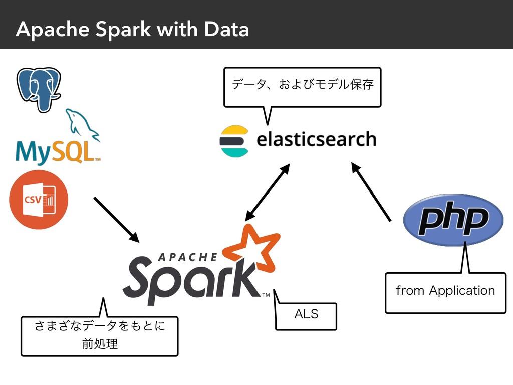 Apache Spark with Data ͞·͟ͳσʔλΛͱʹ લॲཧ σʔλɺ͓Αͼ...
