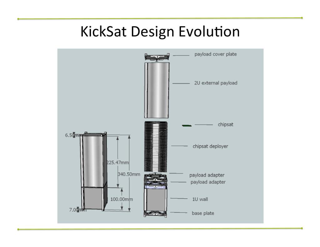 KickSat Design EvoluNon
