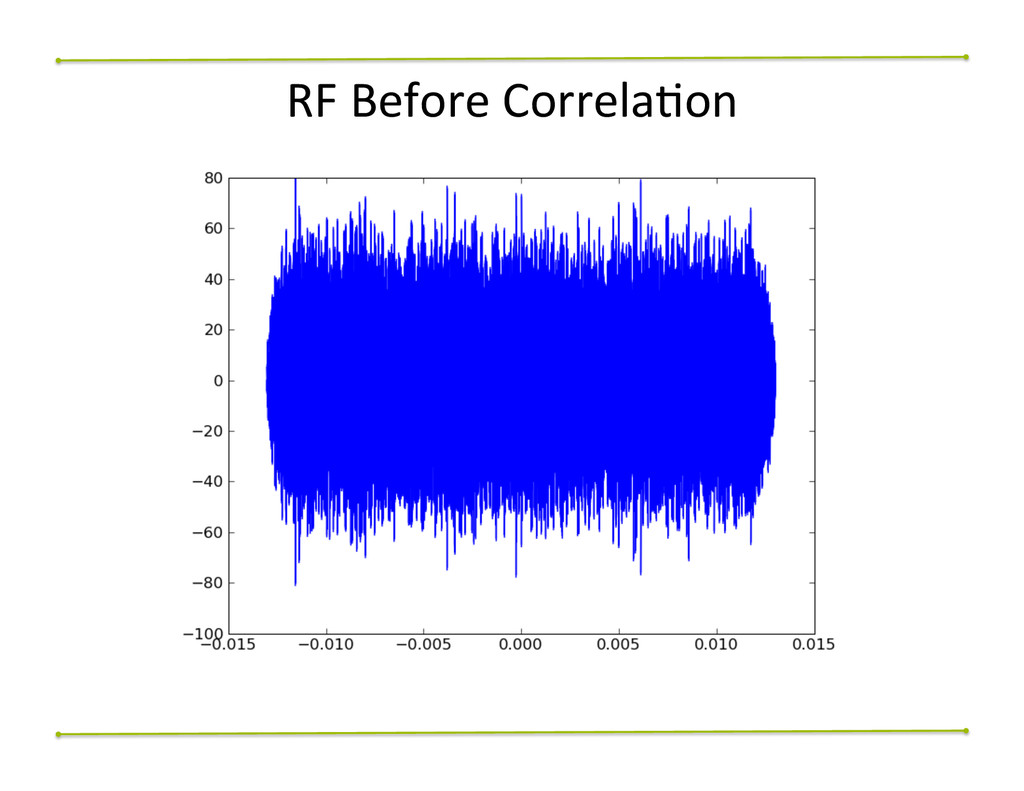 RF Before CorrelaNon