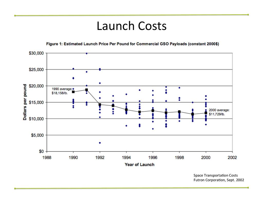 Space TransportaNon Costs  Futron C...