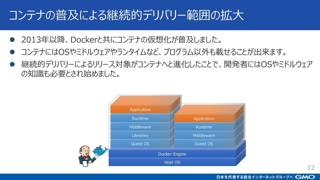 l 2013年以降、Dockerと共にコンテナの仮想化が普及しました。 l コンテナにはOSや...