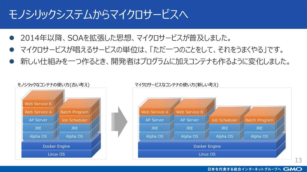 モノシリックシステムからマイクロサービスへ l 2014年以降、SOAを拡張した思想、マイクロ...
