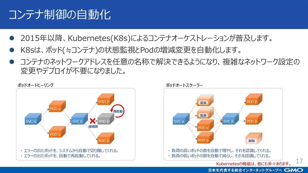 コンテナ制御の⾃動化 l 2015年以降、Kubernetes(K8s)によるコンテナオーケス...