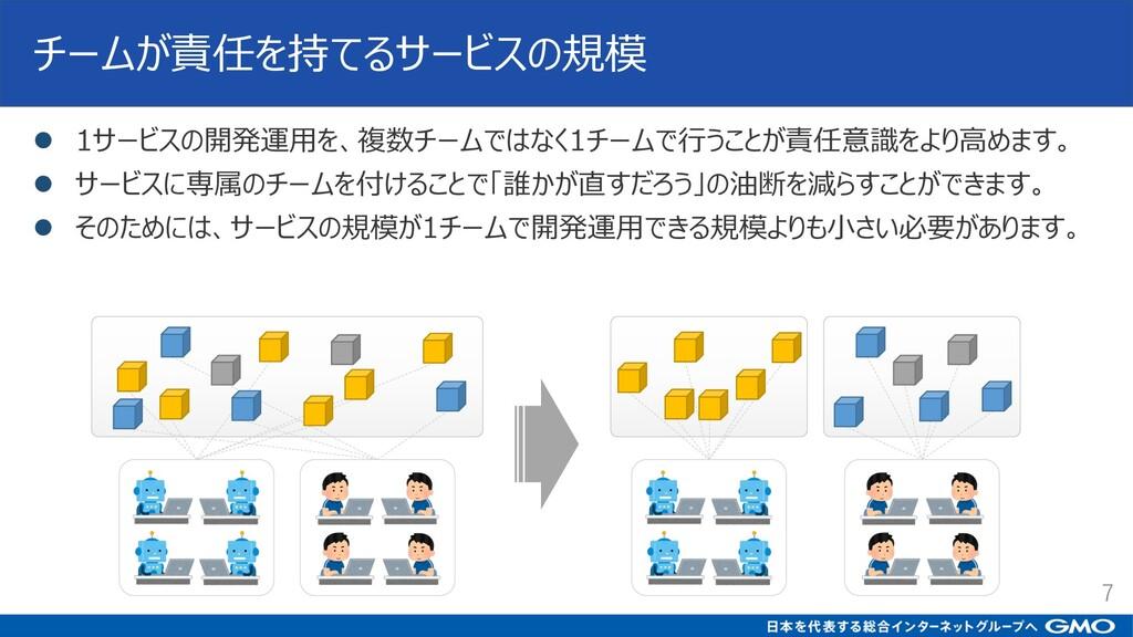 チームが責任を持てるサービスの規模 l 1サービスの開発運⽤を、複数チームではなく1チームで⾏...