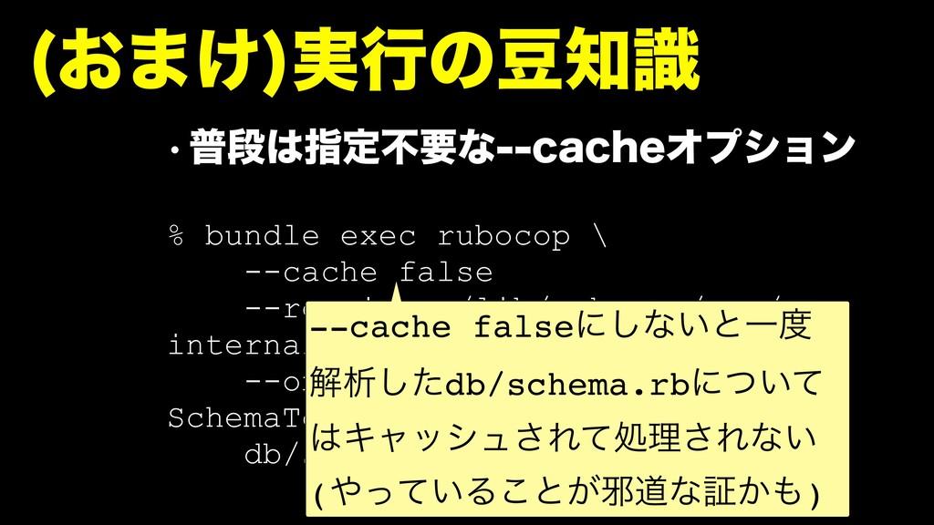 w ීஈࢦఆෆཁͳDBDIFΦϓγϣϯ % bundle exec rubocop \ ...