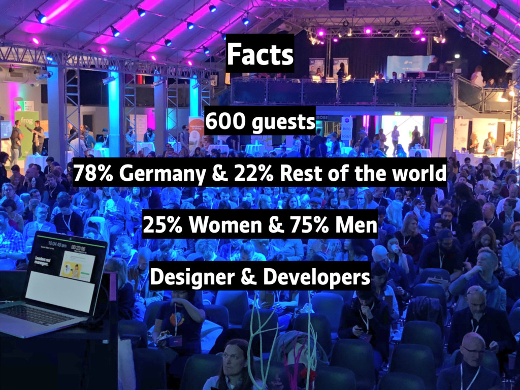 Facts 600 guests 78% Germany & 22% Rest of the ...