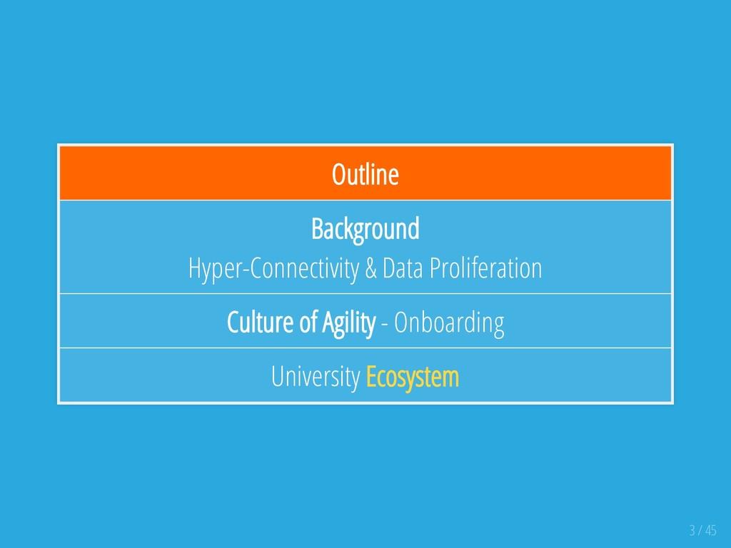 Outline Background Hyper-Connectivity & Data Pr...