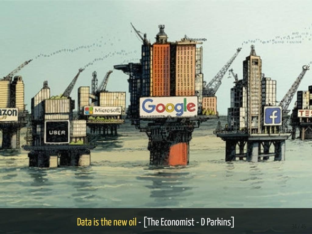 Data is the new oil - [The Economist - D Parkin...