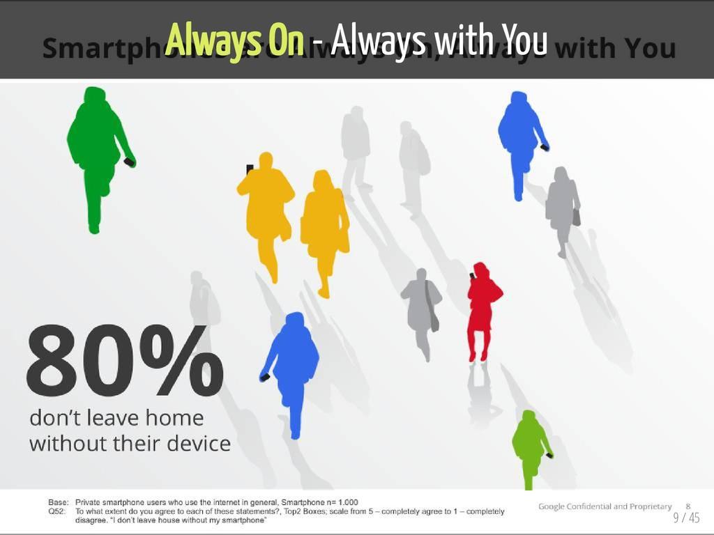 Always On - Always with You 9 / 45