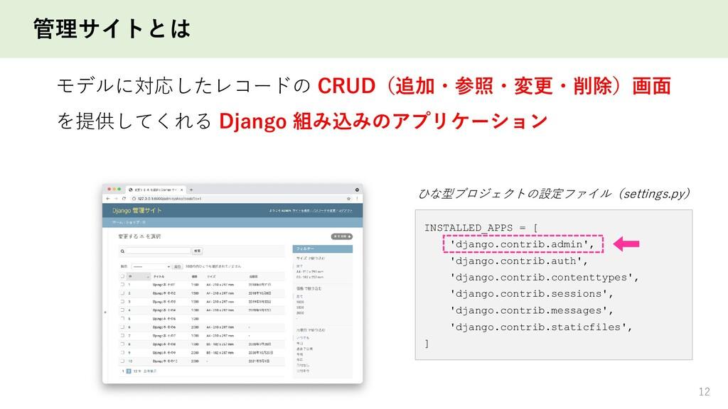 管理サイトとは 12 INSTALLED_APPS = [ 'django.contrib.a...
