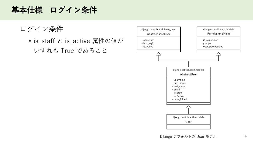 基本仕様 ログイン条件 ログイン条件 • is_staff と is_active 属性の値が...