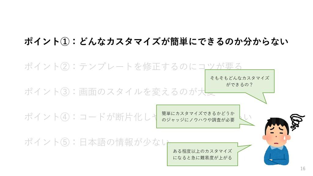ポイント①:どんなカスタマイズが簡単にできるのか分からない ポイント②:テンプレートを修正する...