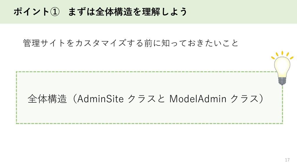 ポイント① まずは全体構造を理解しよう 17 全体構造(AdminSite クラスと Mode...