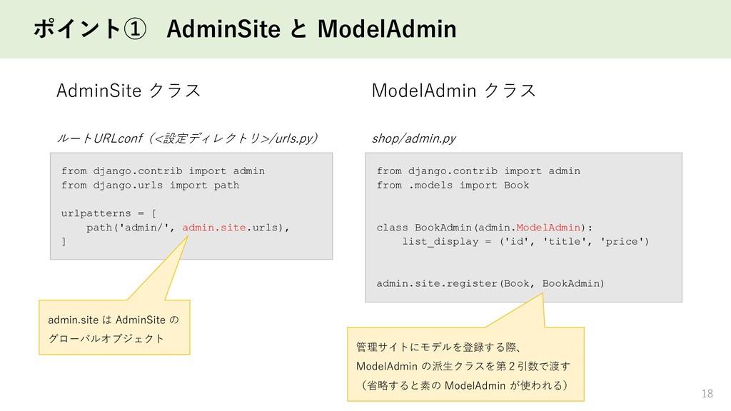 ポイント① AdminSite と ModelAdmin 18 ルートURLconf(<設定デ...