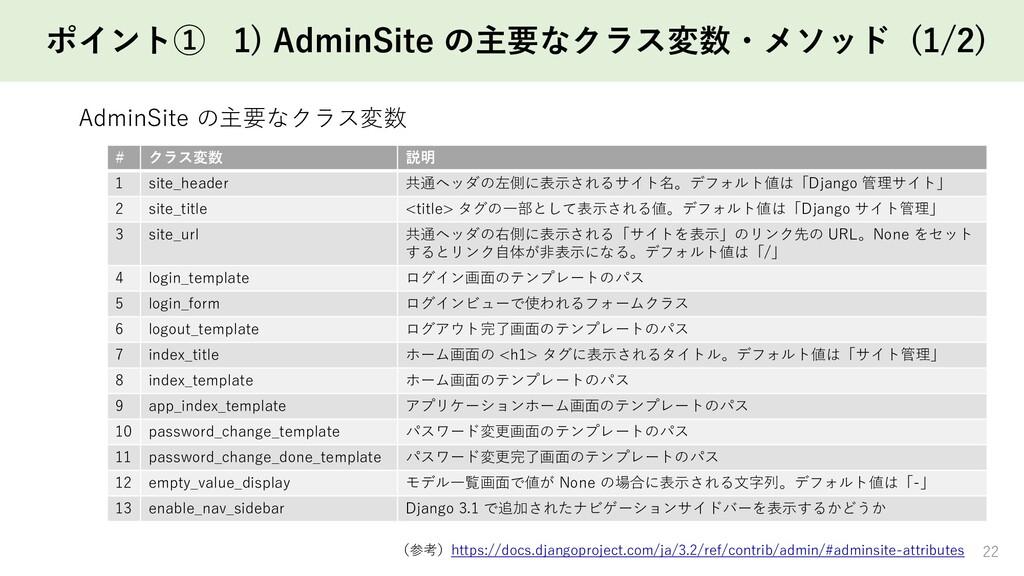ポイント① 1) AdminSite の主要なクラス変数・メソッド (1/2) 22 # クラ...
