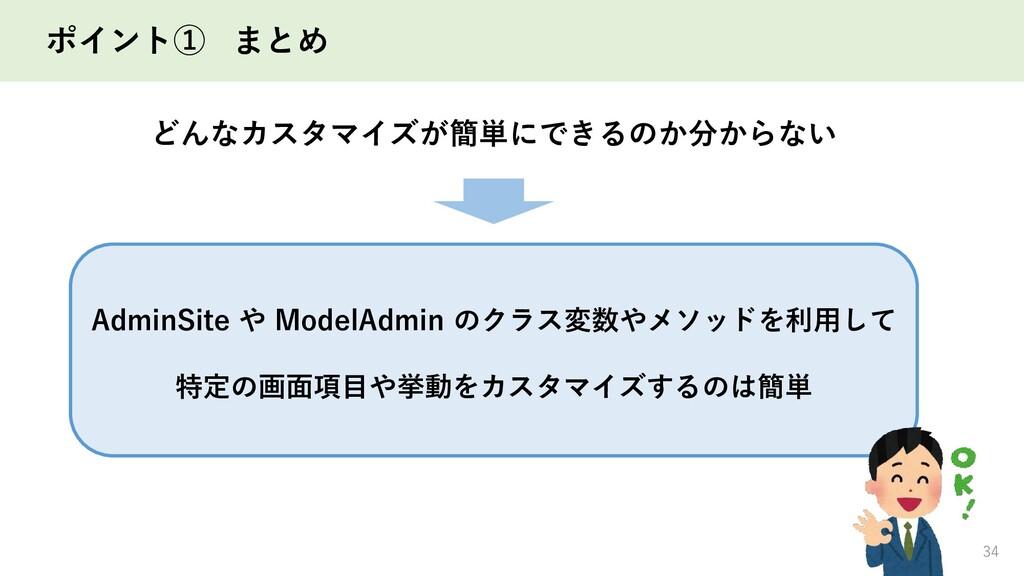 ポイント① まとめ 34 AdminSite や ModelAdmin のクラス変数やメソッド...