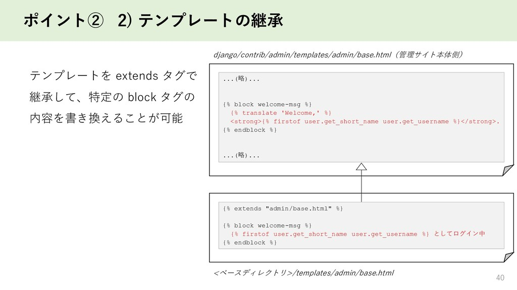 ポイント② 2) テンプレートの継承 40 django/contrib/admin/temp...