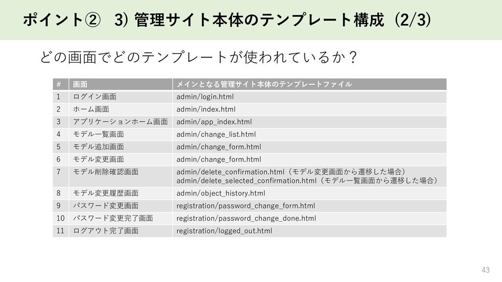 ポイント② 3) 管理サイト本体のテンプレート構成 (2/3) どの画面でどのテンプレートが使...