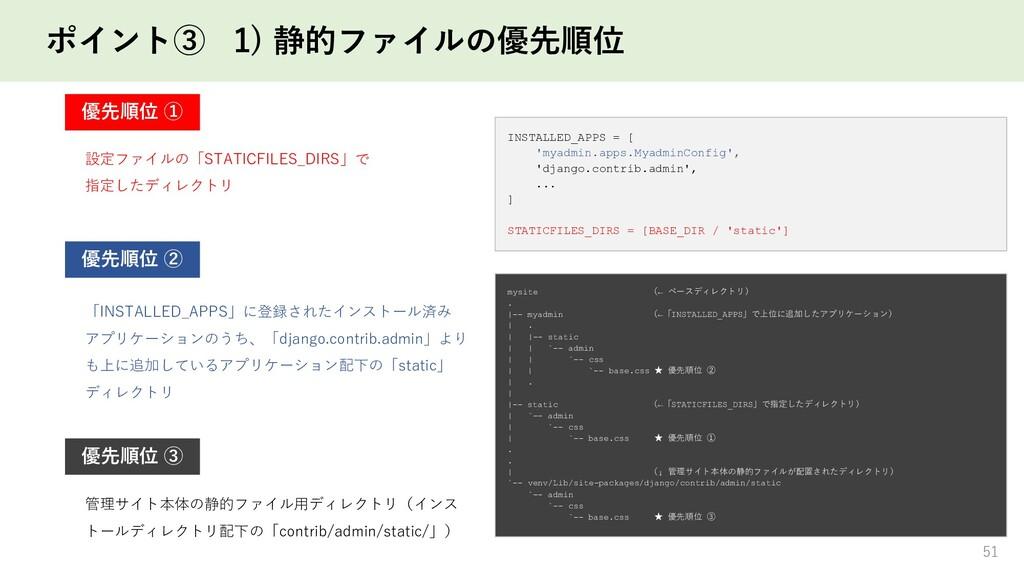 ポイント③ 1) 静的ファイルの優先順位 51 設定ファイルの「STATICFILES_DIR...