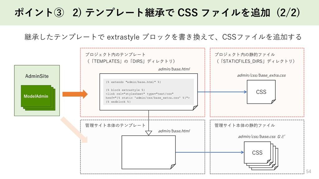 ポイント③ 2) テンプレート継承で CSS ファイルを追加 (2/2) 54 View Vi...