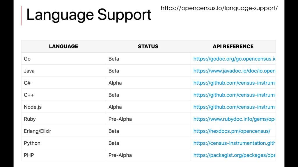 https://opencensus.io/language-support/