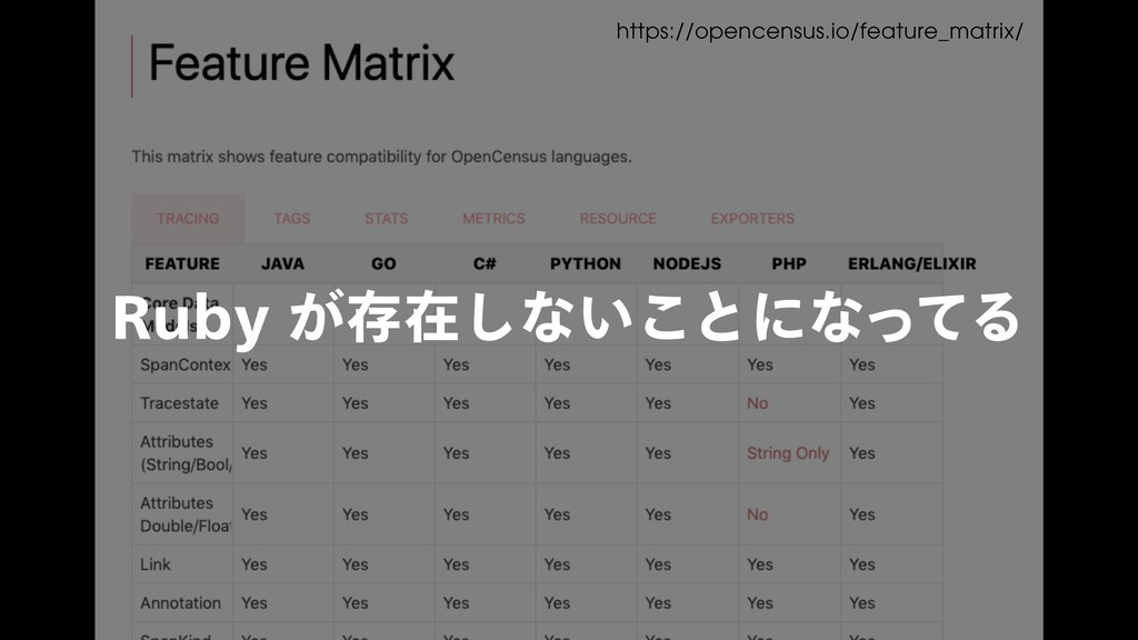 https://opencensus.io/feature_matrix/ 3VCZ͕ଘࡏ͠...