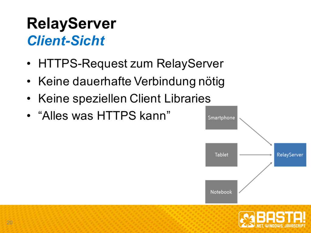 RelayServer Client-­Sicht • HTTPS-­Request  zum...