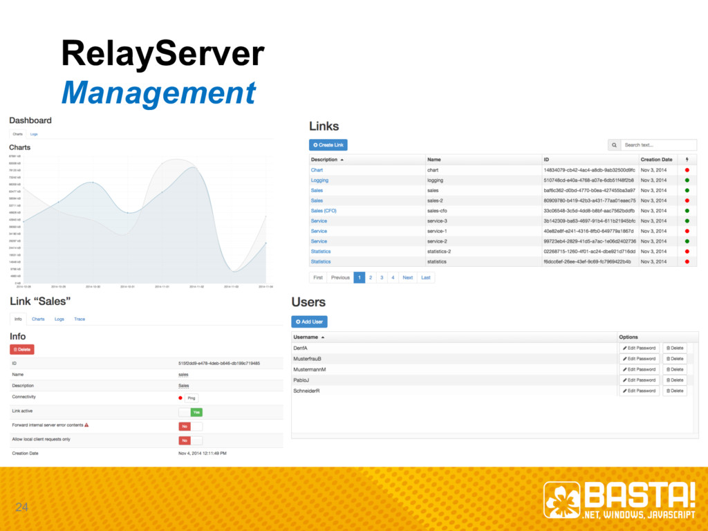 RelayServer Management   24