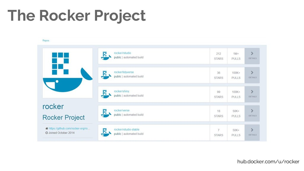 The Rocker Project hub.docker.com/u/rocker