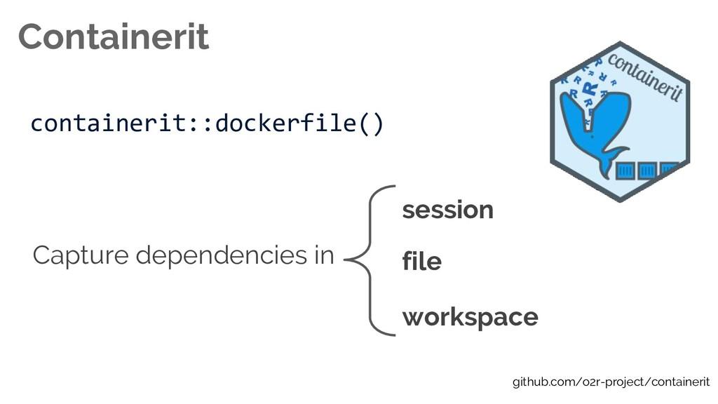 Containerit containerit::dockerfile() Capture d...