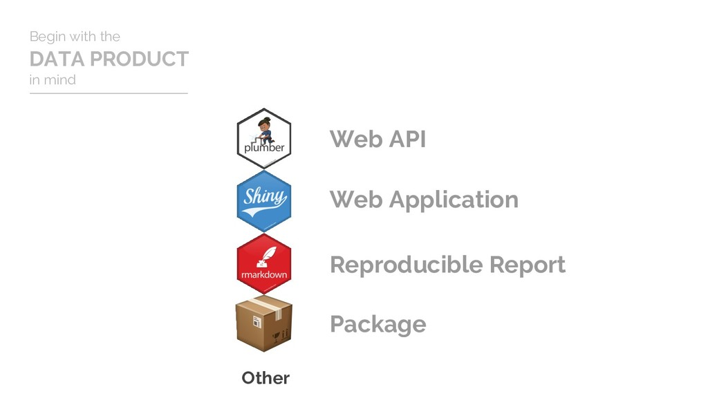 Web API Begin with the DATA PRODUCT in mind Web...