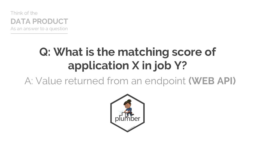 Q: What is the matching score of application X ...