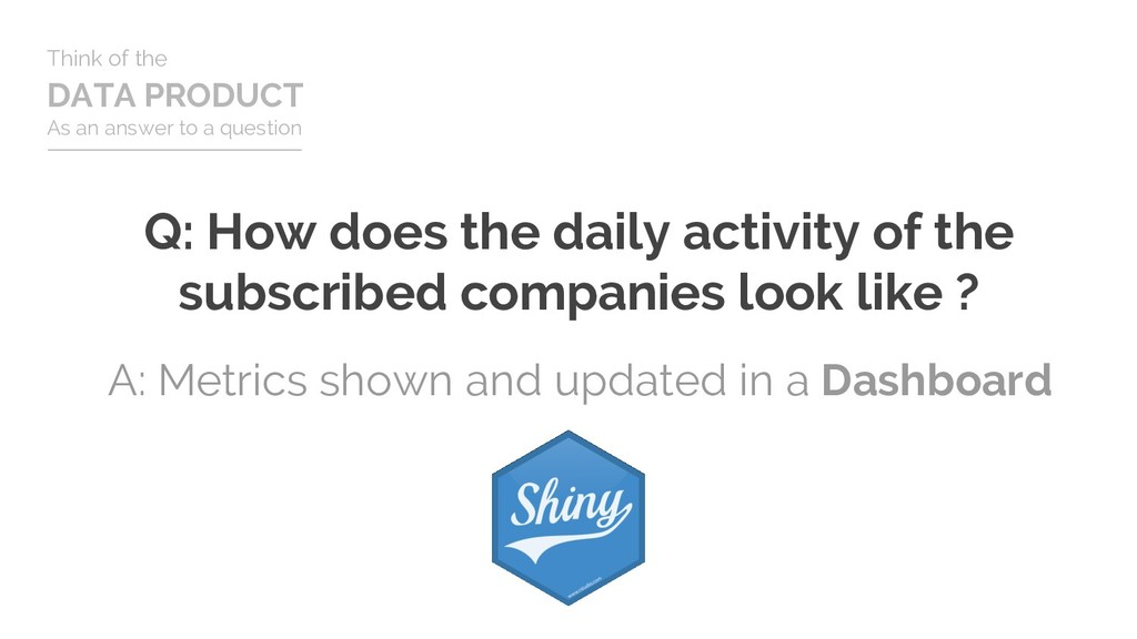 Q: How does the daily activity of the subscribe...