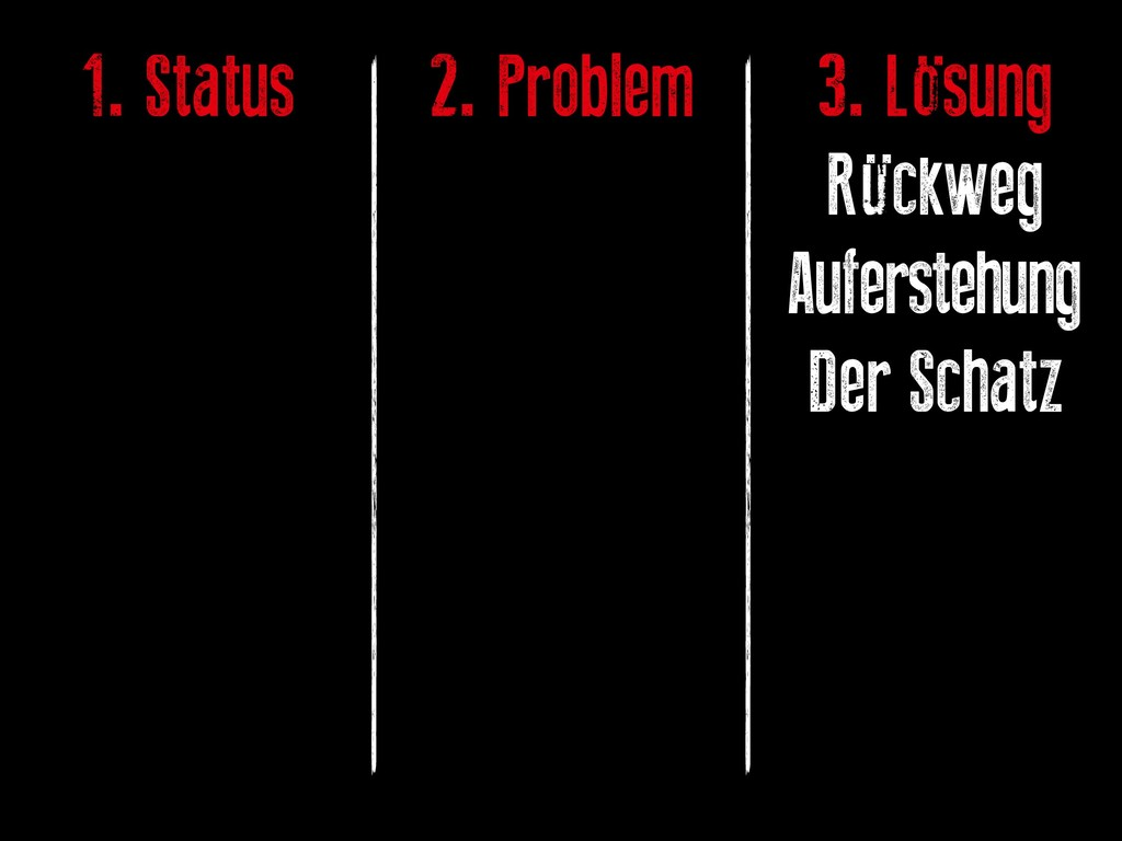 1. Status 2. Problem 3. Lösung Rückweg Auferste...