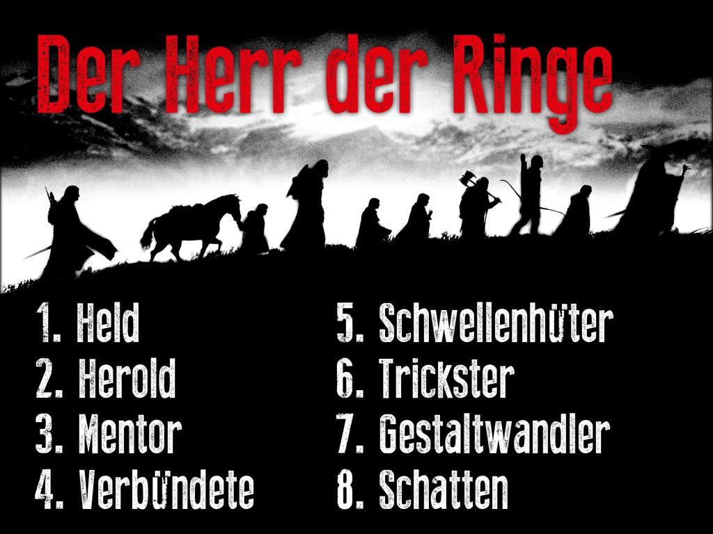 Der Herr der Ringe 1. Held   5. Schwell...