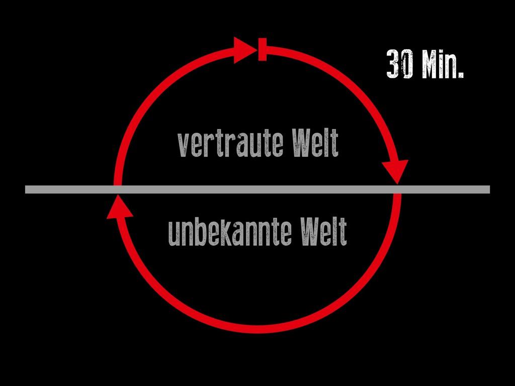 30 Min. vertraute Welt unbekannte Welt